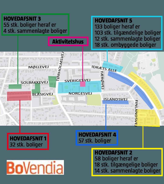 Grafik: Renoveringsplan