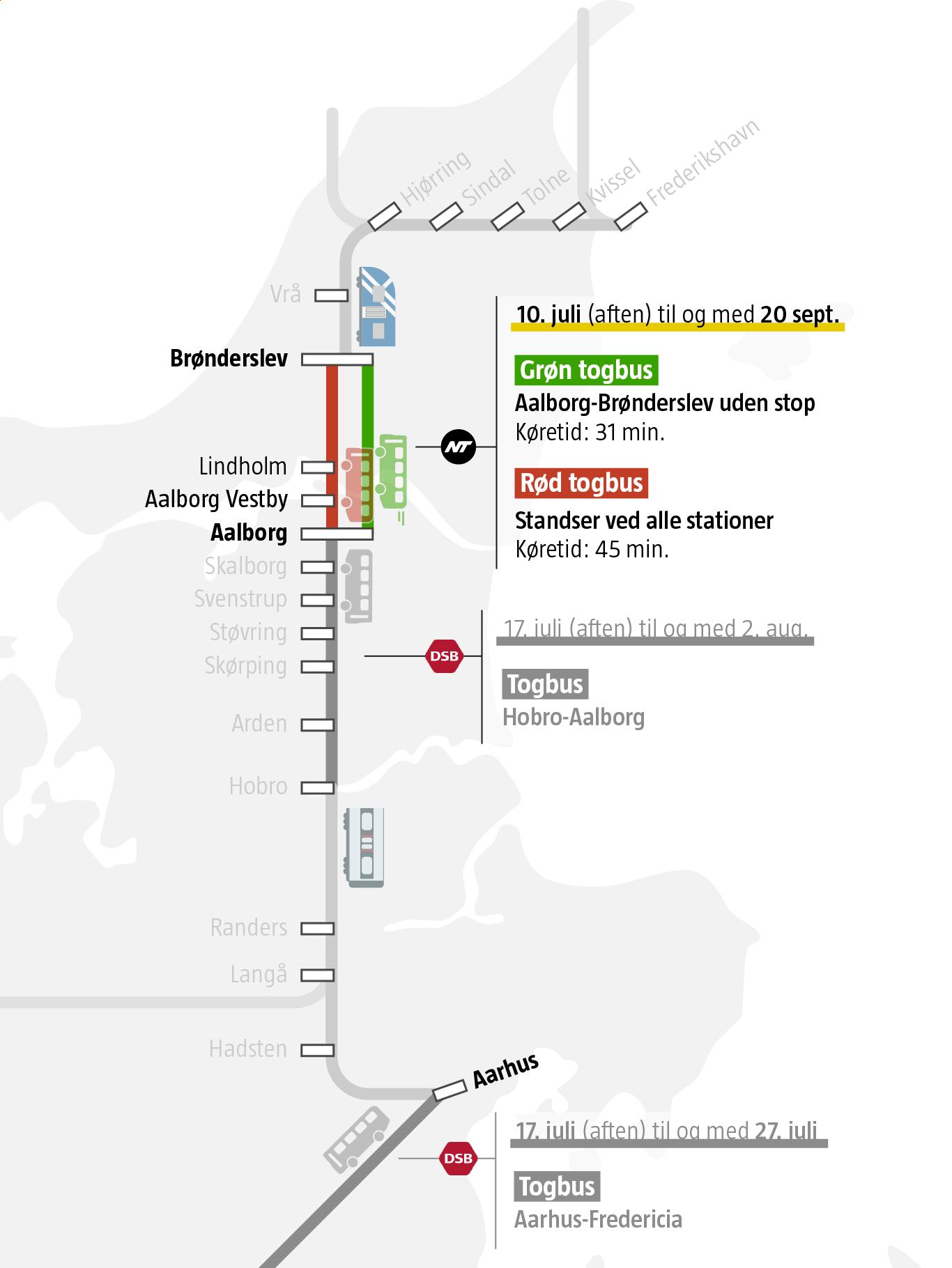 Grafik: Togbus i Vendsyssel